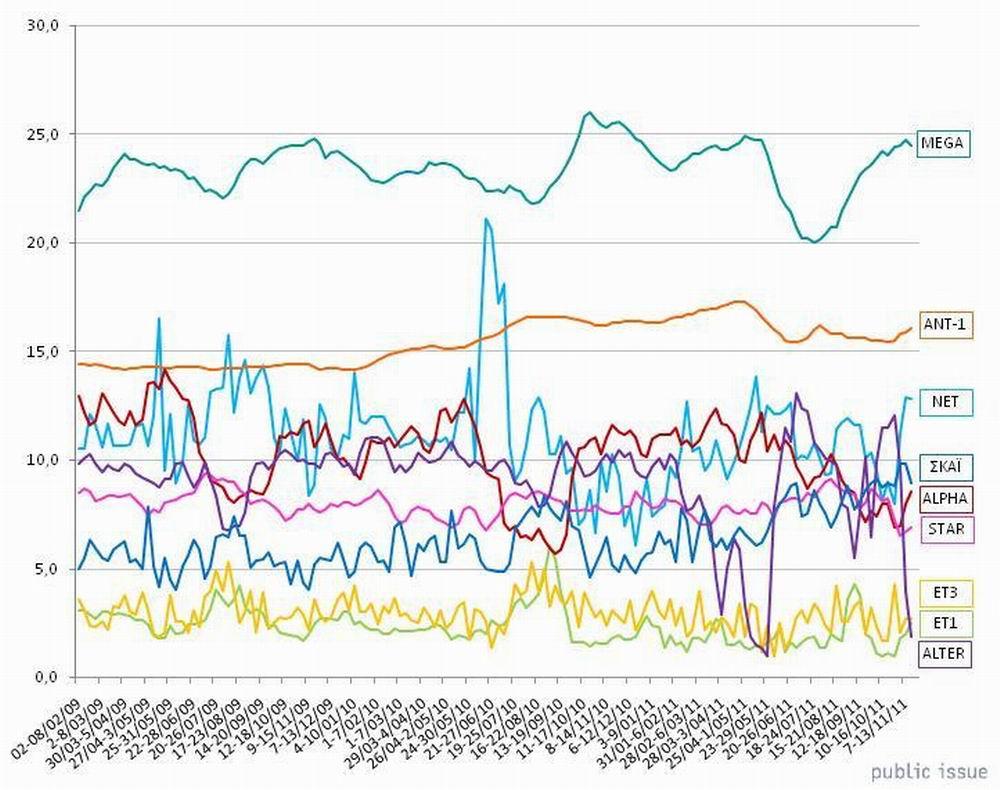 3screen-w146-2-graph.jpg