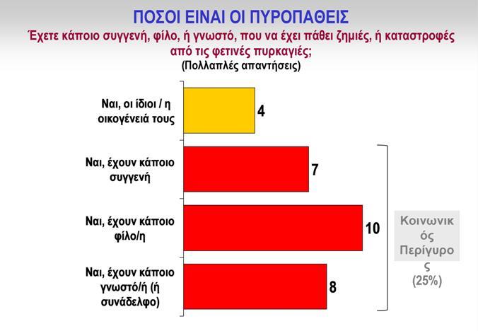 Pyropatheis Aug07